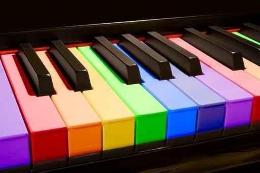 Le migliori 38 lezioni di musica a Formia (con preventivi